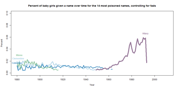 Git Top American Baby Boy Names – Tipmyshow